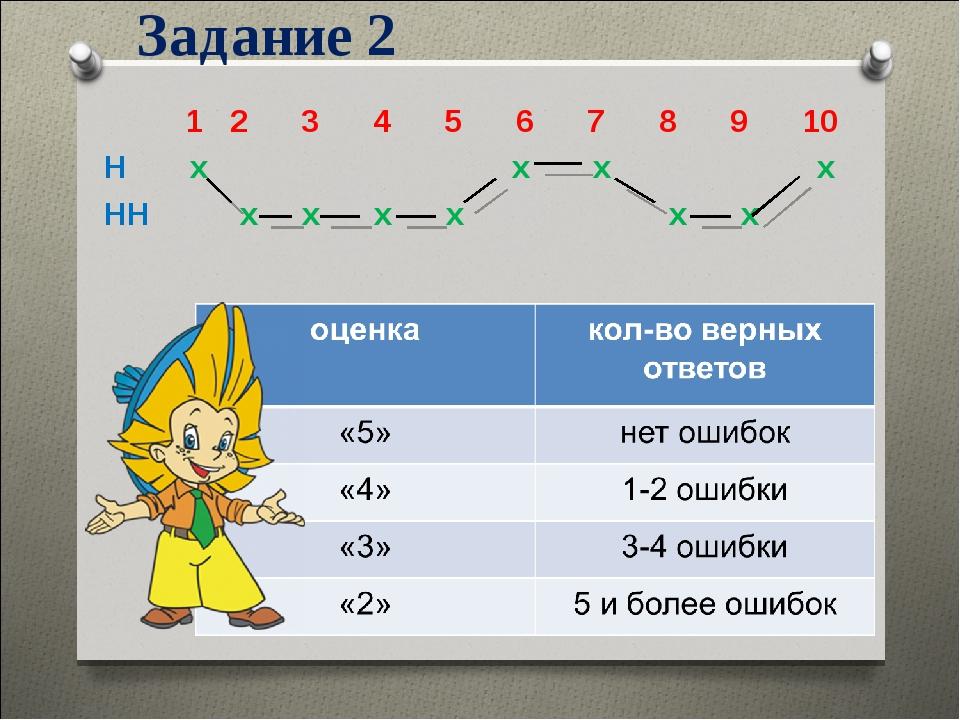 Задание 2 1 2 3 4 5 6 7 8 9 10 Н х х х х НН х х х х х х