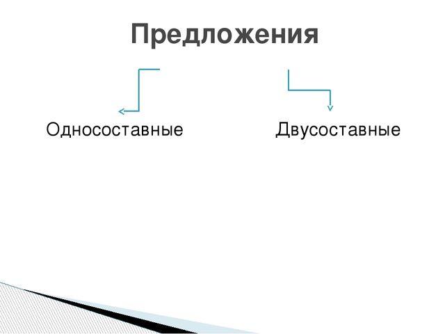 Предложения Односоставные Двусоставные