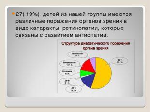 27( 19%) детей из нашей группы имеются различные поражения органов зрения в в