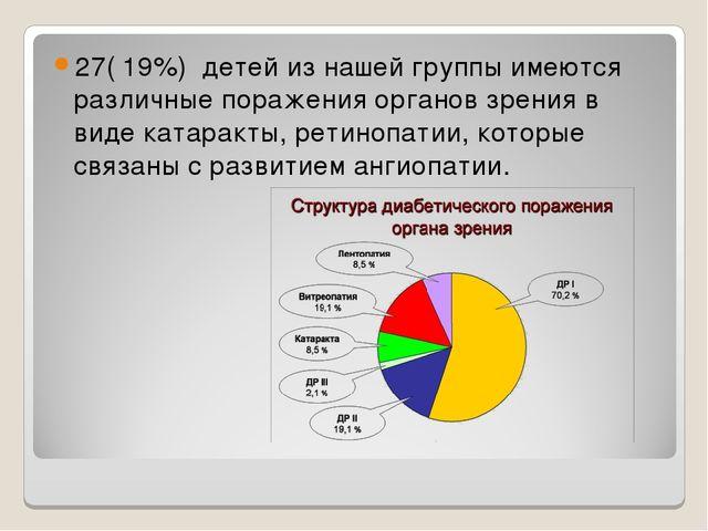 27( 19%) детей из нашей группы имеются различные поражения органов зрения в в...