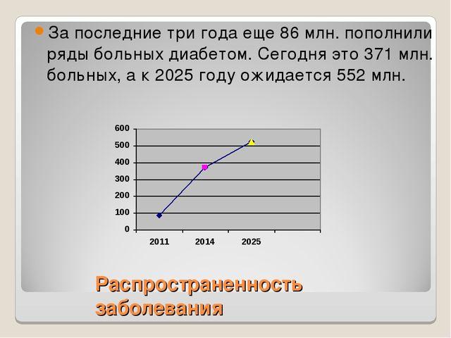 Распространенность заболевания За последние три года еще 86 млн. пополнили ря...