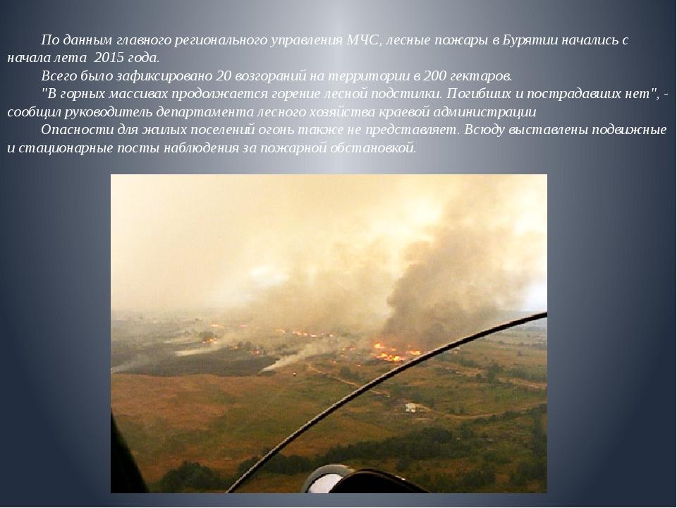 По данным главного регионального управления МЧС, лесные пожары в Бурятии на...