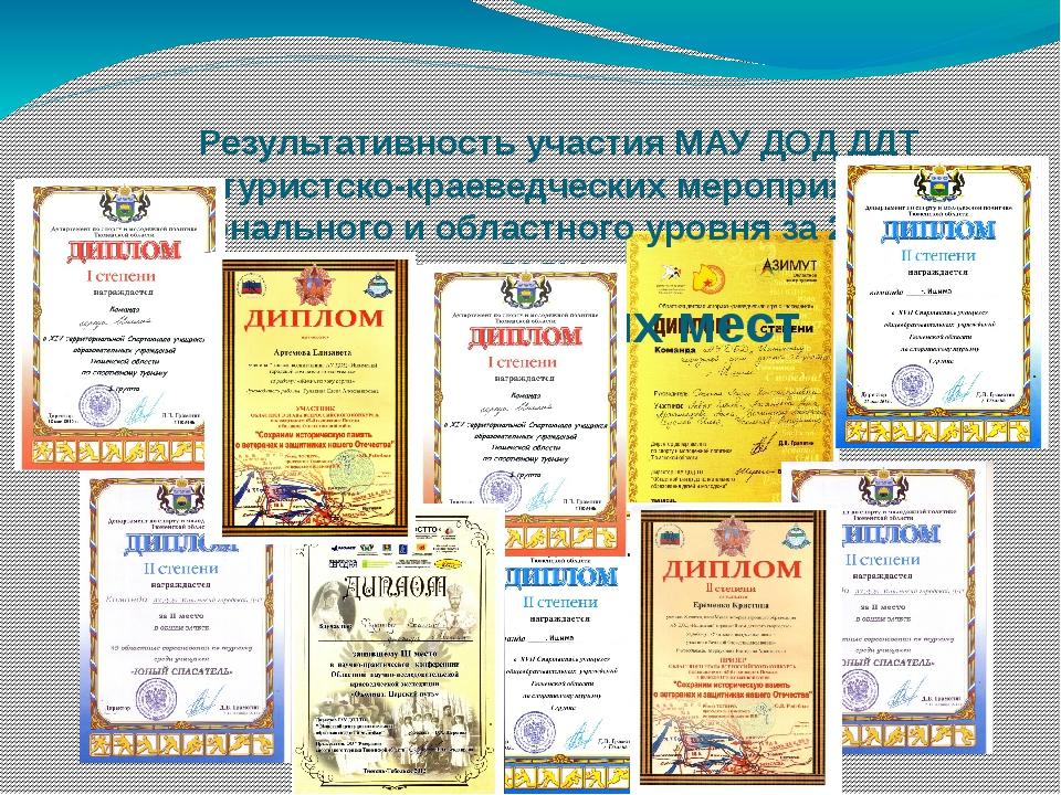 Результативность участия МАУ ДОД ДДТ в туристско-краеведческих мероприятиях...