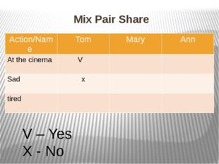 Mix Pair Share V – Yes X - No Action/Name Tom Mary Ann At the cinema V Sad x