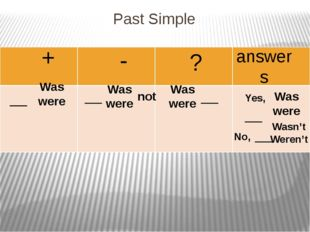 Past Simple + - ? answers __ Was were __ Was were not Was were __ Yes, __ Was