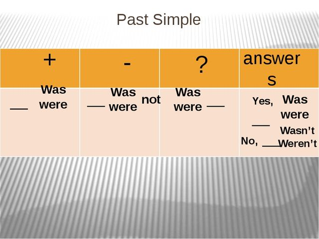 Past Simple + - ? answers __ Was were __ Was were not Was were __ Yes, __ Was...