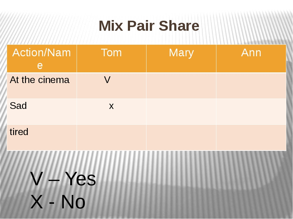 Mix Pair Share V – Yes X - No Action/Name Tom Mary Ann At the cinema V Sad x...