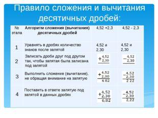 Правило сложения и вычитания десятичных дробей: 4,52 и 2,30 4,52 и 2,30 Уравн