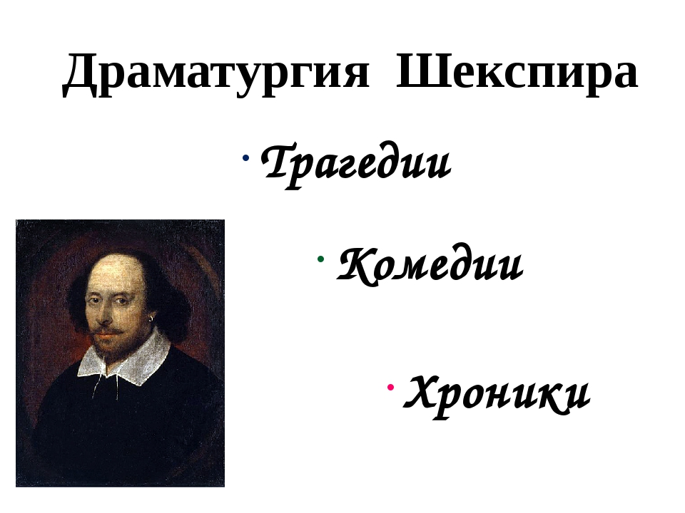 Драматургия Шекспира Трагедии Комедии Хроники