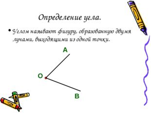Определение угла. Углом называют фигуру, образованную двумя лучами, выходящим