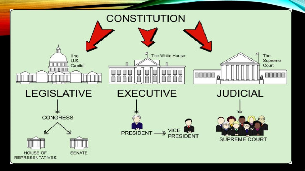 Gambling constitution casino beach webcam