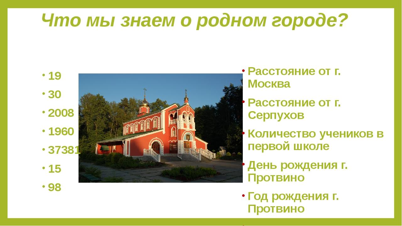 Что мы знаем о родном городе? 19 30 2008 1960 37381 15 98 Расстояние от г. Мо...