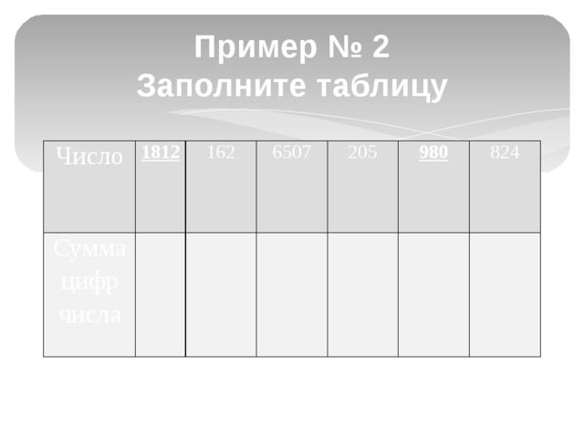 Пример № 2 Заполните таблицу Число 1812 162 6507 205 980 824 Сумма цифр числа