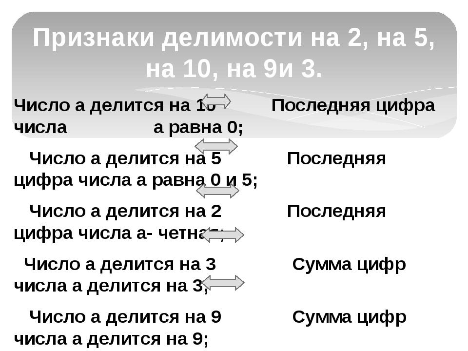 Число а делится на 10 Последняя цифра числа а равна 0; Число а делится на 5 П...