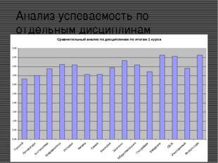 Анализ успеваемость по отдельным дисциплинам