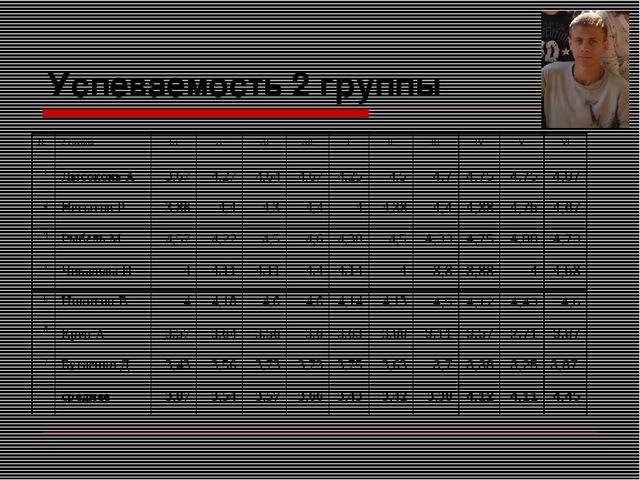 Успеваемость 2 группы №2 группаIXXXIXIIIIIIIIIVVVI 1Лысоконь А3,...