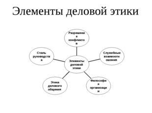 Элементы деловой этики