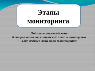 Этапы мониторинга Подготовительный этап Контрольно-исполнительский этап мони