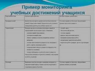 Пример мониторинга учебных достижений учащихся Виды диагностики Краткая харак