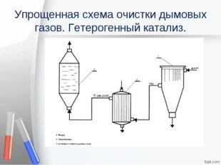 Упрощенная схема очистки дымовых газов. Гетерогенный катализ.