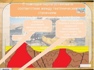 Главные бассейны полезных ископаемых России Золото: Якутия, крупнейшее место