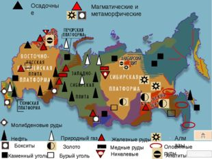 Главные бассейны полезных ископаемых России Нефтегазовые: Западно-Сибирский,