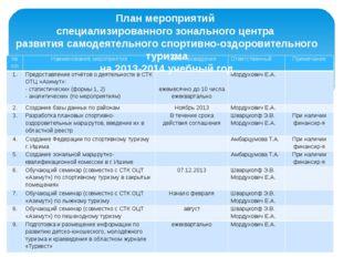 План мероприятий специализированного зонального центра развития самодеятельно
