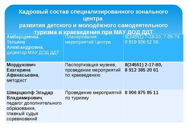 Кадровый состав специализированного зонального центра развития детского и мол...