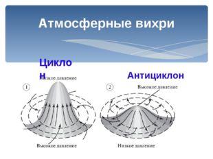 Циклон Атмосферные вихри Антициклон