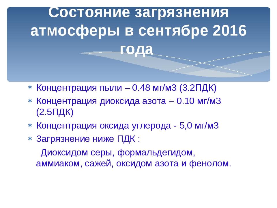 Концентрация пыли – 0.48 мг/м3 (3.2ПДК) Концентрация диоксида азота – 0.10 мг...
