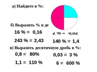 а) Найдите в %: б) Выразить % в десятичной дроби: 16 % = 243 % = 0,16 2,43 2