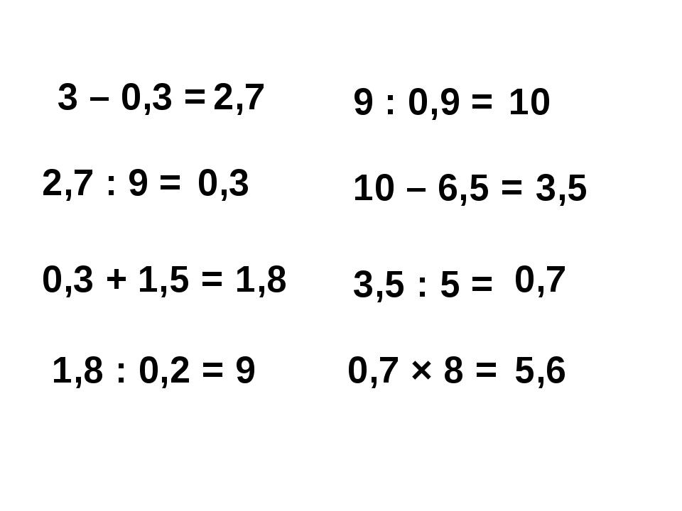 3 – 0,3 = 2,7 2,7 : 9 = 0,3 0,3 + 1,5 = 1,8 : 0,2 = 9 : 0,9 = 10 – 6,5 = 3,5...
