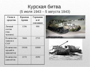 Курская битва (5 июля 1943 – 5 августа 1943) «Фердинанд» Силы и средстваКрас