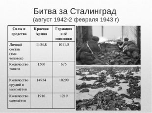 Битва за Сталинград (август 1942-2 февраля 1943 г) Силы и средстваКрасная Ар