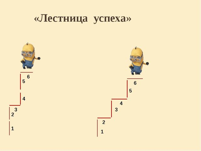 «Лестница успеха» 1 2 3 4 5 6 1 2 3 4 5 6