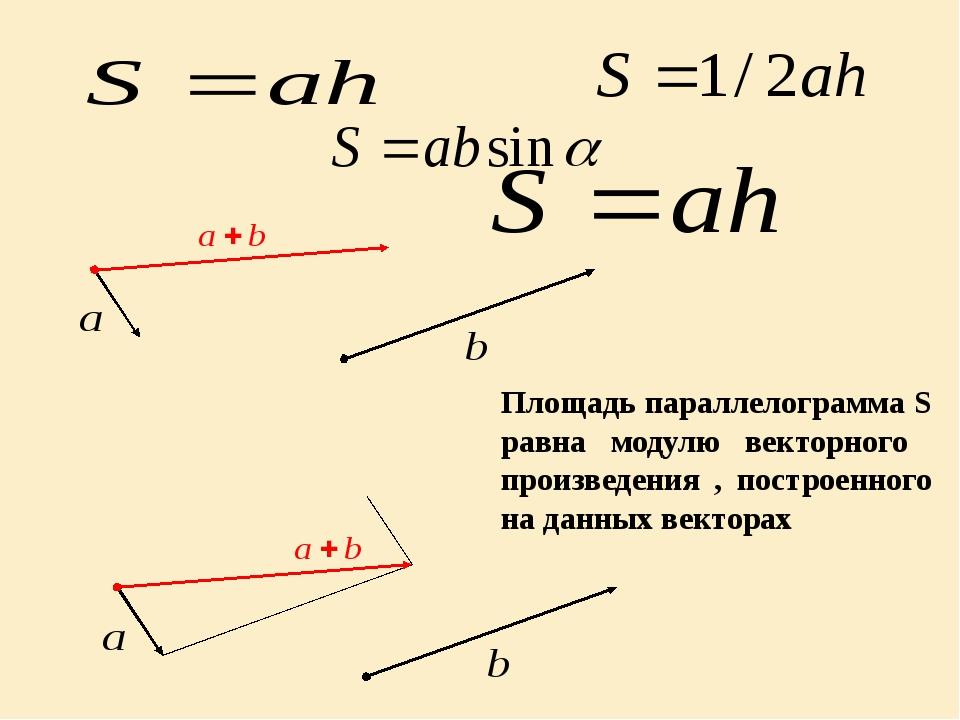 Площадь параллелограмма S равна модулю векторного произведения , построенног...