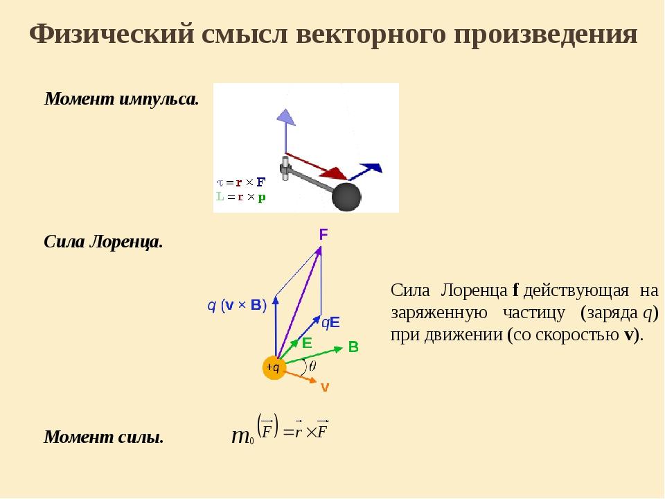 Физический смысл векторного произведения Момент импульса. Сила Лоренца. Сила...