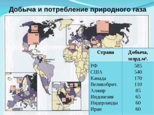 Добыча и потребление природного газа СтранаДобыча, млрд.м³. РФ США Канада Ве