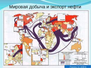 Мировая добыча и экспорт нефти Лидеры по нефти