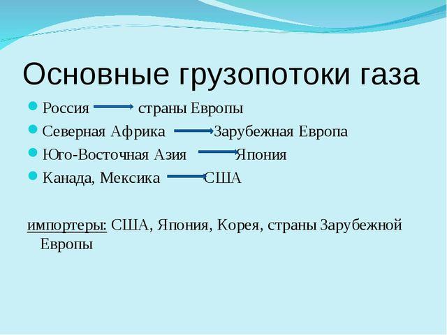 Основные грузопотоки газа Россия страны Европы Северная Африка Зарубежная Евр...