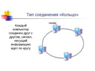 Тип соединения «Кольцо» сервер Каждый компьютер соединен друг с другом, сигна