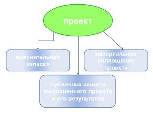 проект пояснительная записка публичная защита выполненного проекта и его резу