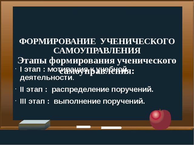 ФОРМИРОВАНИЕ  УЧЕНИЧЕСКОГО САМОУПРАВЛЕНИЯ Этапы формирования ученического сам...