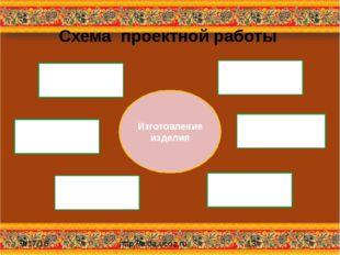 Схема проектной работы http://aida.ucoz.ru Изготовление изделия Создание эски