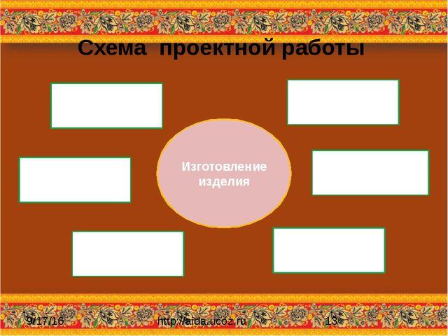 Схема проектной работы http://aida.ucoz.ru Изготовление изделия Создание эски...