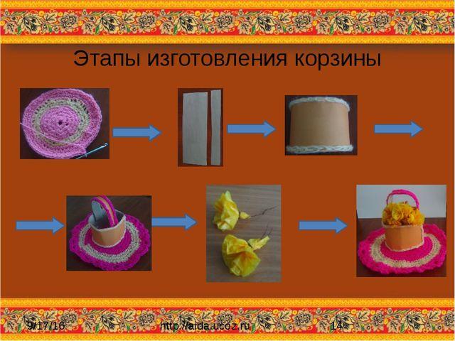 Этапы изготовления корзины http://aida.ucoz.ru