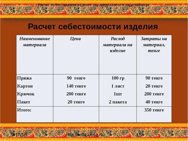 Расчет себестоимости изделия http://aida.ucoz.ru Расчет себестоимости изделия...