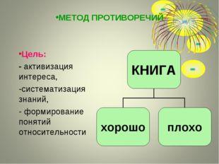 МЕТОД ПРОТИВОРЕЧИЙ Цель: - активизация интереса, -систематизация знаний, - фо