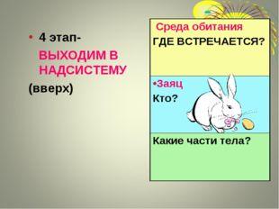 4 этап- ВЫХОДИМ В НАДСИСТЕМУ (вверх) Среда обитания ГДЕ ВСТРЕЧАЕТСЯ? Заяц Кто