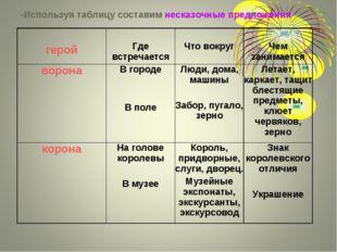 -Используя таблицу составим несказочные предложения герой Где встречается Ч